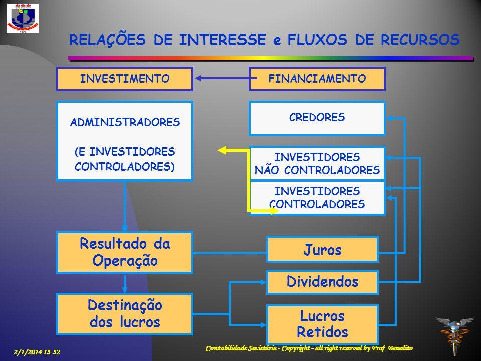 RELAÇÕES DE INTERESSE e FLUXOS DE RECURSOS