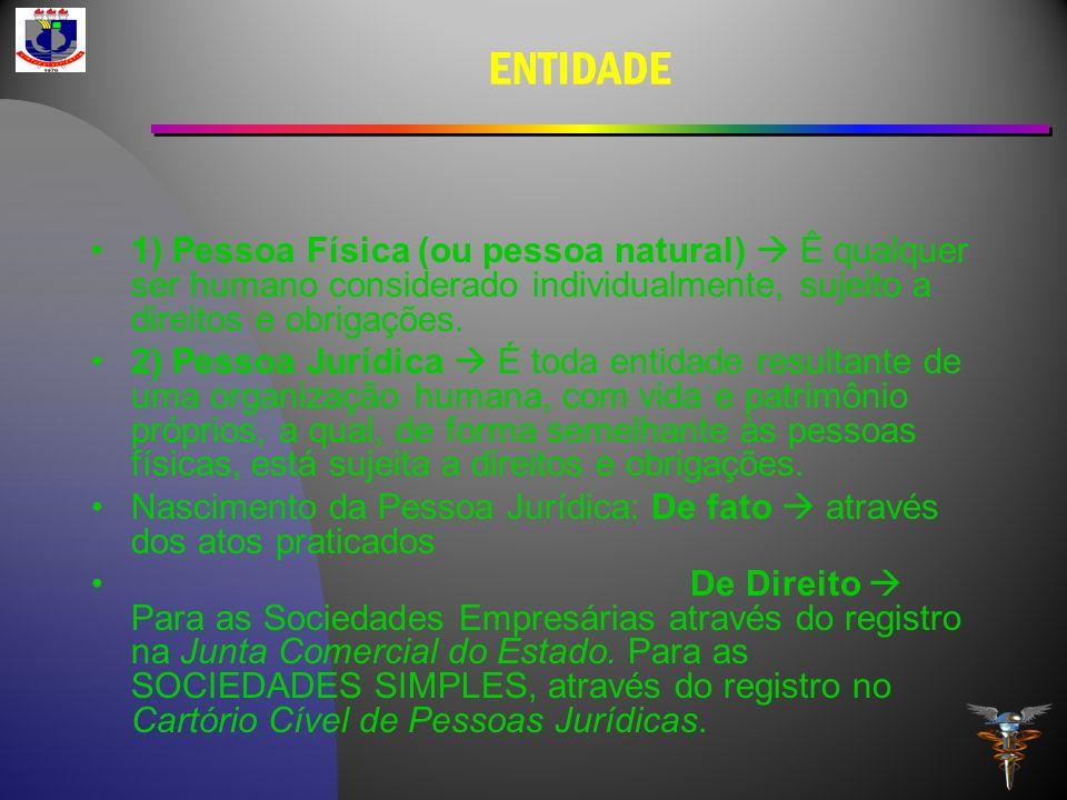ENTIDADE1) Pessoa Física (ou pessoa natural)  Ê qualquer ser humano considerado individualmente, sujeito a direitos e obrigações.