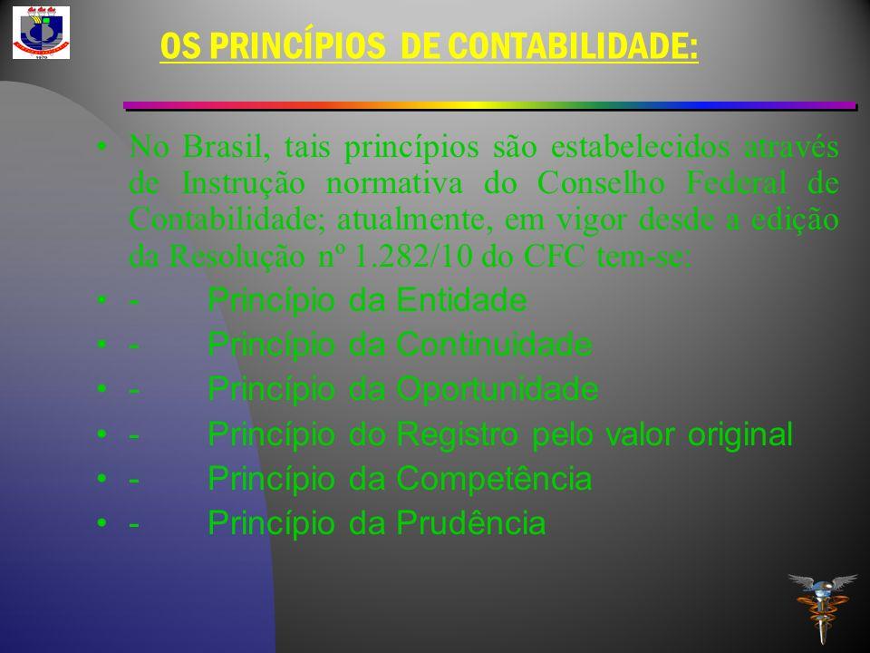 OS PRINCÍPIOS DE CONTABILIDADE: