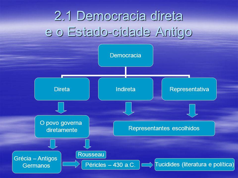 2.1 Democracia direta e o Estado-cidade Antigo