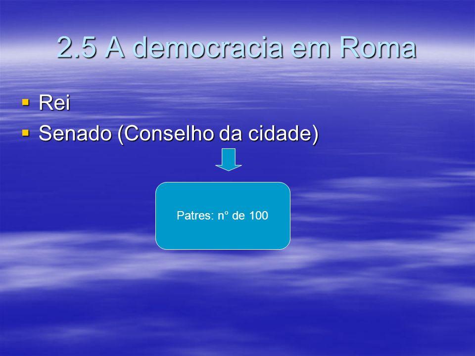 2.5 A democracia em Roma Rei Senado (Conselho da cidade)