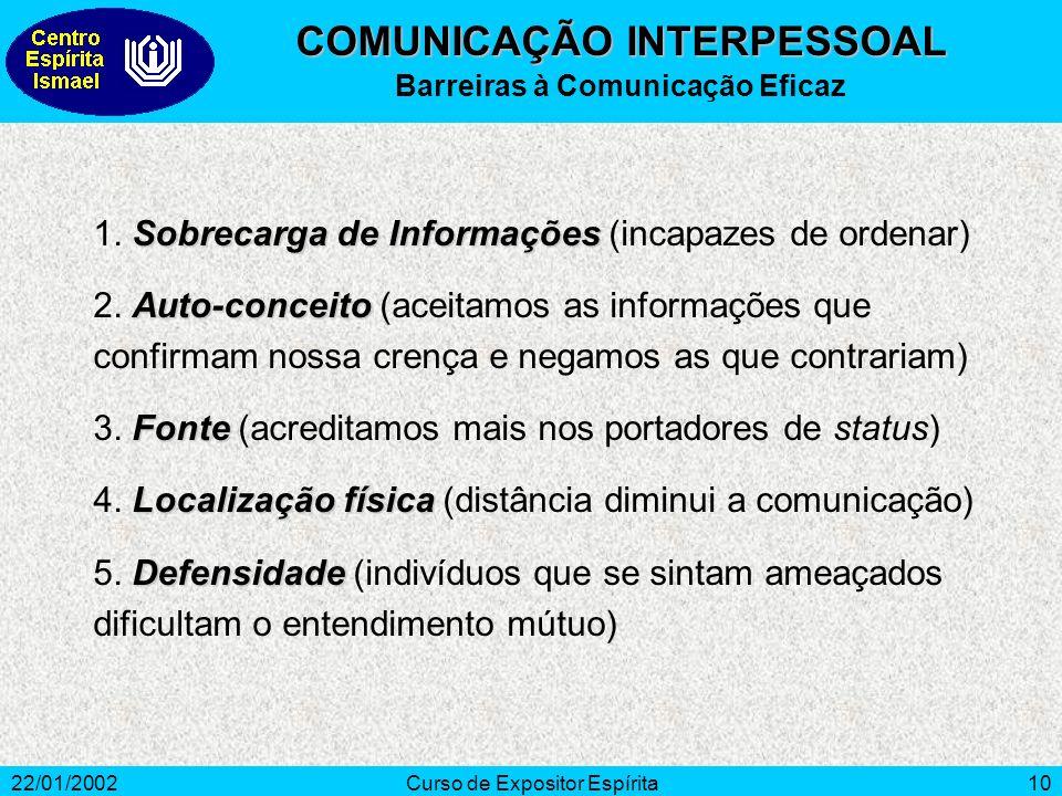 COMUNICAÇÃO INTERPESSOAL Barreiras à Comunicação Eficaz