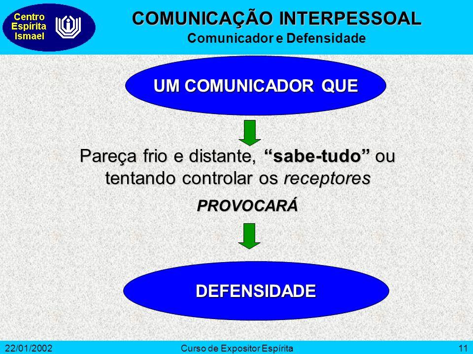 COMUNICAÇÃO INTERPESSOAL Comunicador e Defensidade