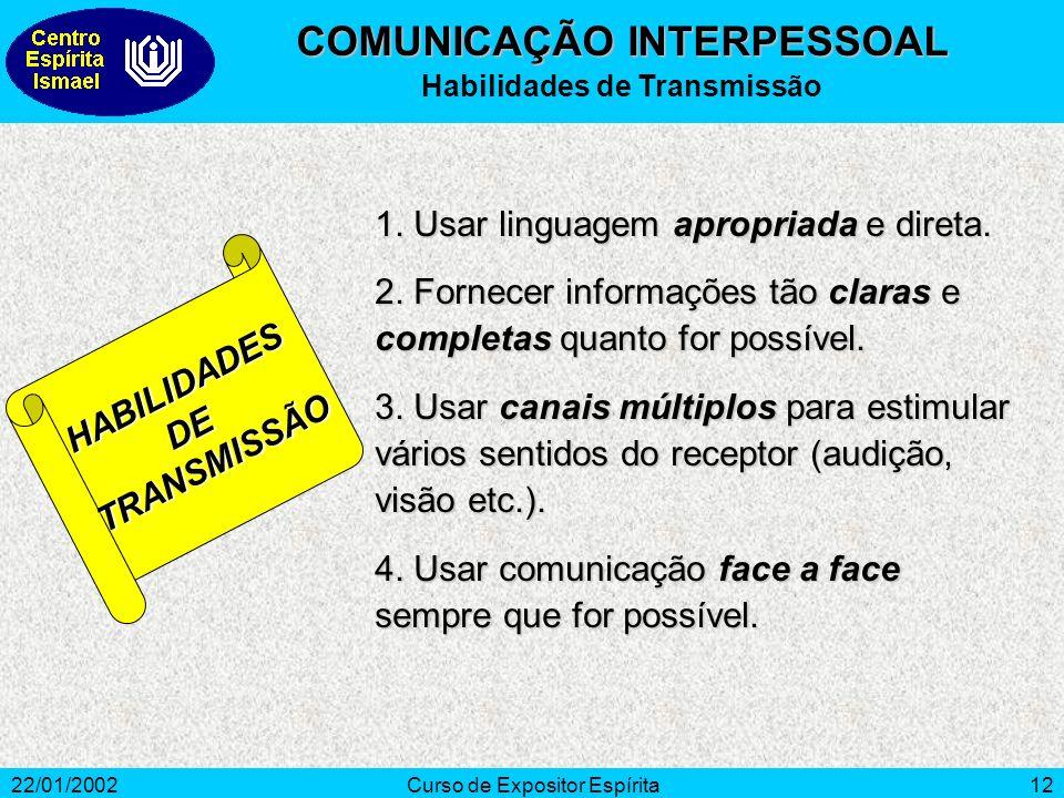 COMUNICAÇÃO INTERPESSOAL Habilidades de Transmissão