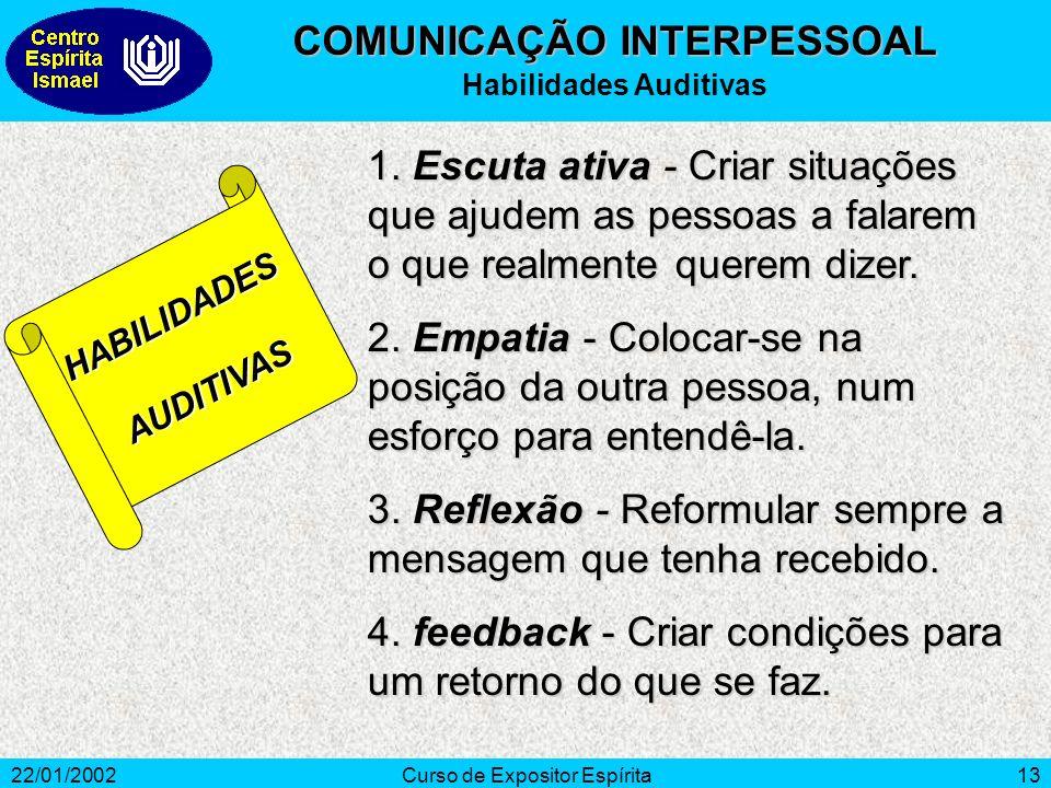 COMUNICAÇÃO INTERPESSOAL Habilidades Auditivas