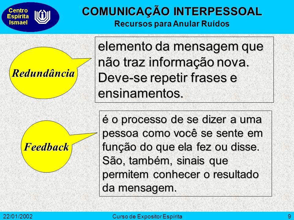 COMUNICAÇÃO INTERPESSOAL Recursos para Anular Ruídos
