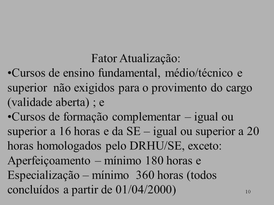 Fator Atualização: Cursos de ensino fundamental, médio/técnico e superior não exigidos para o provimento do cargo (validade aberta) ; e.