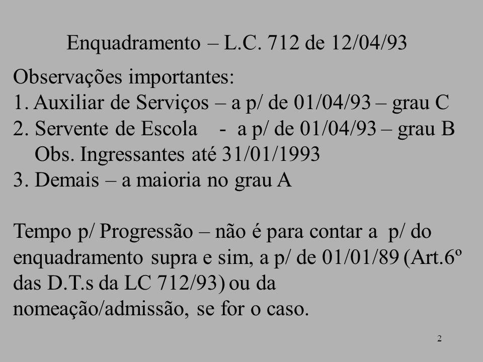 Enquadramento – L.C. 712 de 12/04/93