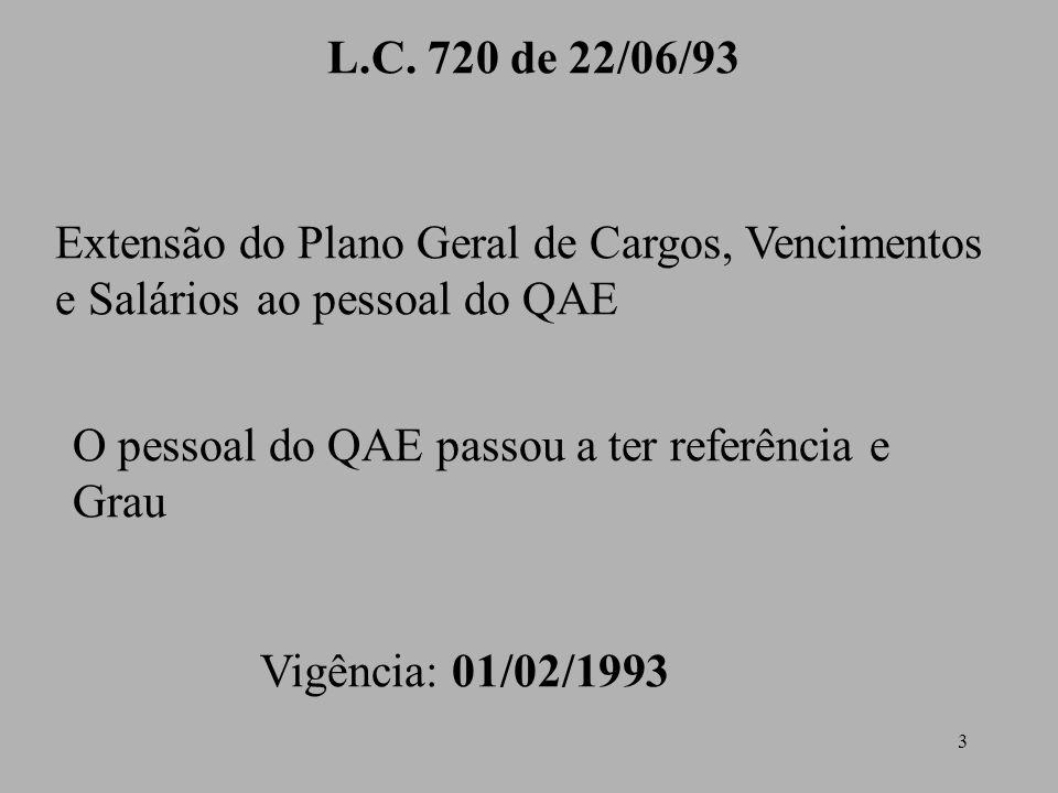 L.C. 720 de 22/06/93 Extensão do Plano Geral de Cargos, Vencimentos e Salários ao pessoal do QAE. O pessoal do QAE passou a ter referência e Grau.