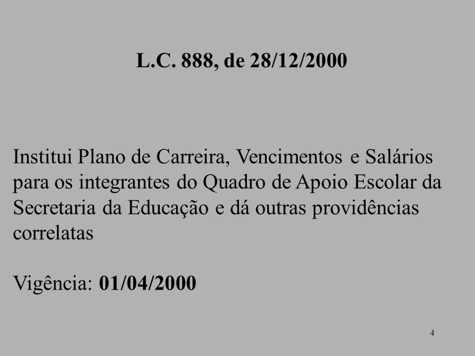 L.C. 888, de 28/12/2000