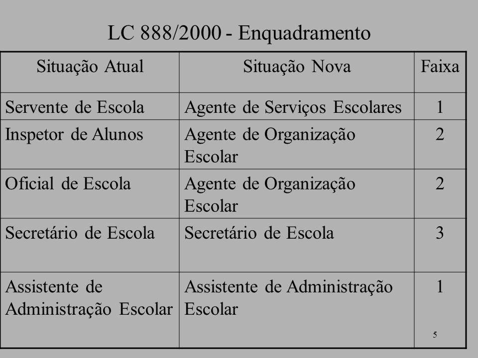 LC 888/2000 - Enquadramento Situação Atual Situação Nova Faixa
