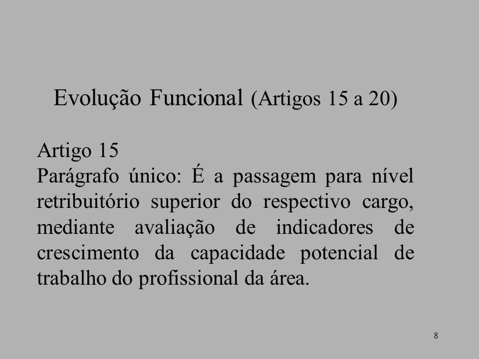 Evolução Funcional (Artigos 15 a 20)