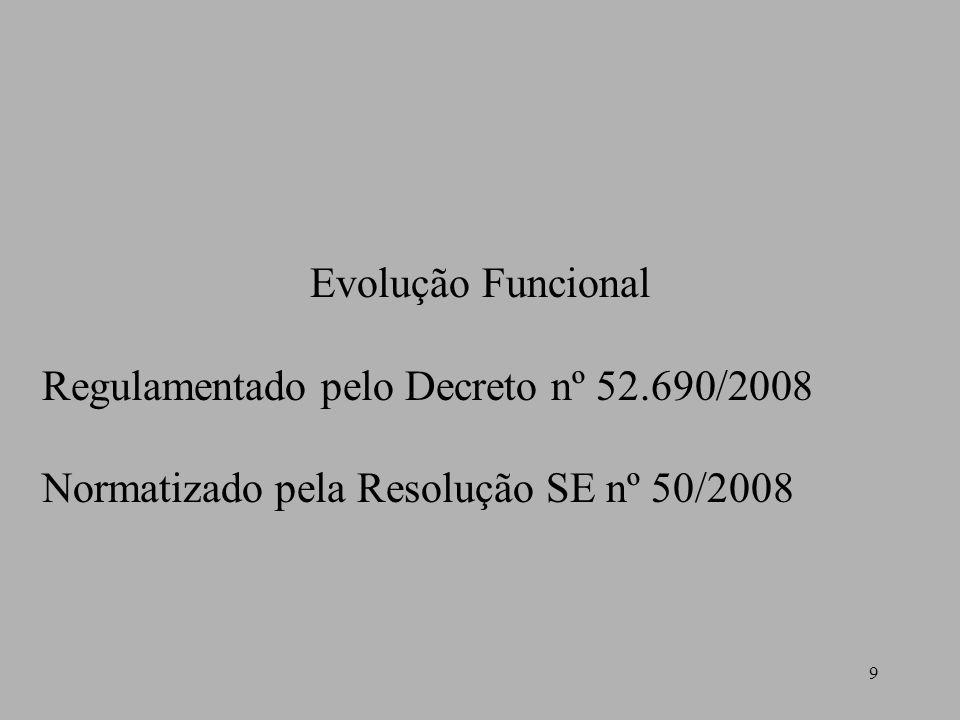 Evolução Funcional Regulamentado pelo Decreto nº 52.690/2008.