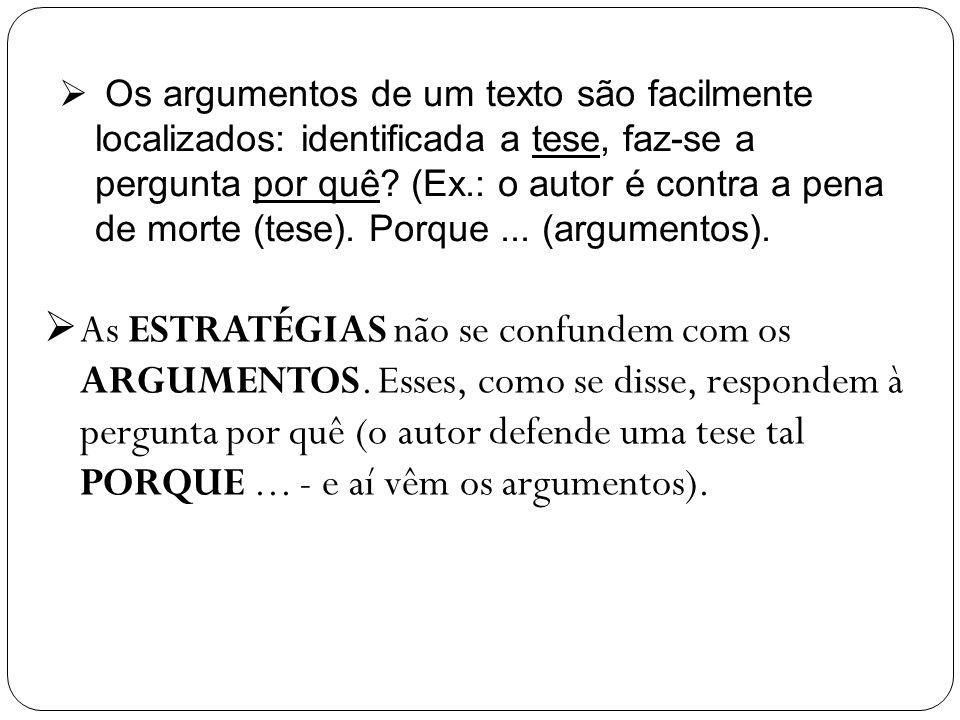 Os argumentos de um texto são facilmente localizados: identificada a tese, faz-se a pergunta por quê (Ex.: o autor é contra a pena de morte (tese). Porque ... (argumentos).