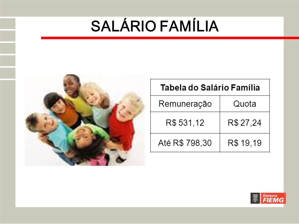 Tabela do Salário Família