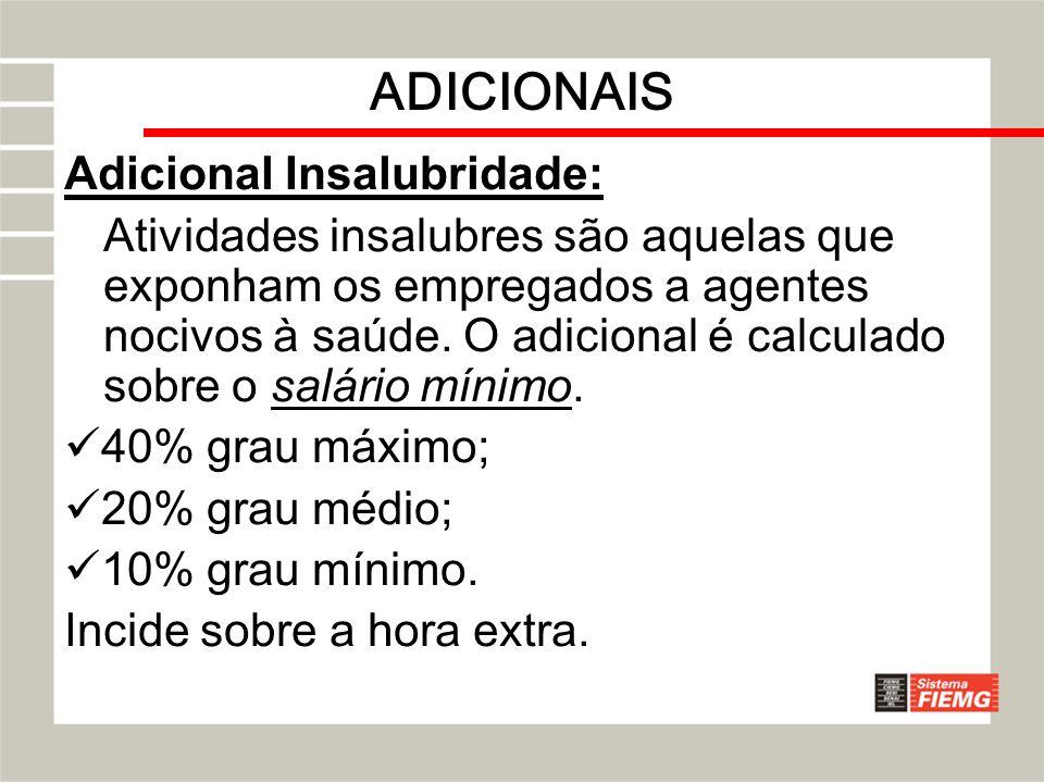 ADICIONAIS Adicional Insalubridade: