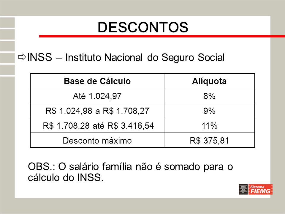 DESCONTOS INSS – Instituto Nacional do Seguro Social