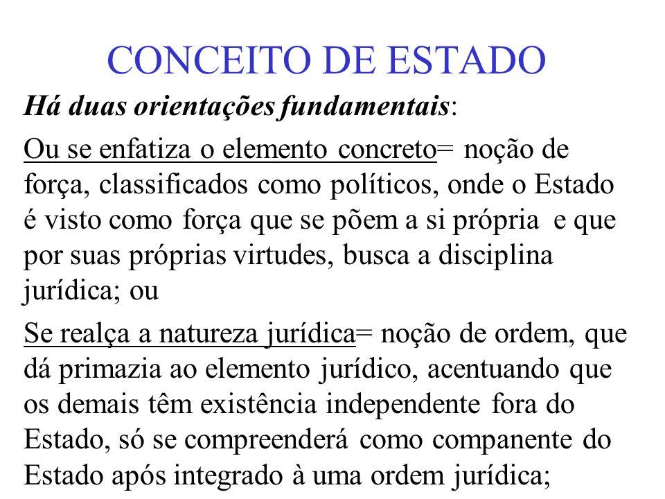 CONCEITO DE ESTADO Há duas orientações fundamentais: