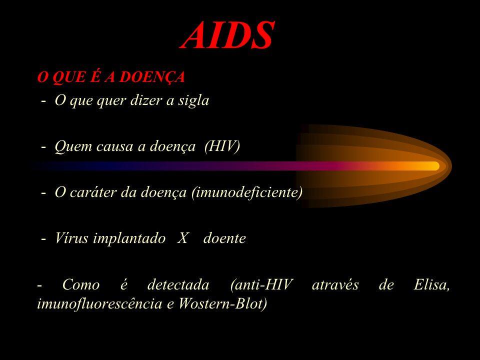 AIDS O QUE É A DOENÇA - O que quer dizer a sigla