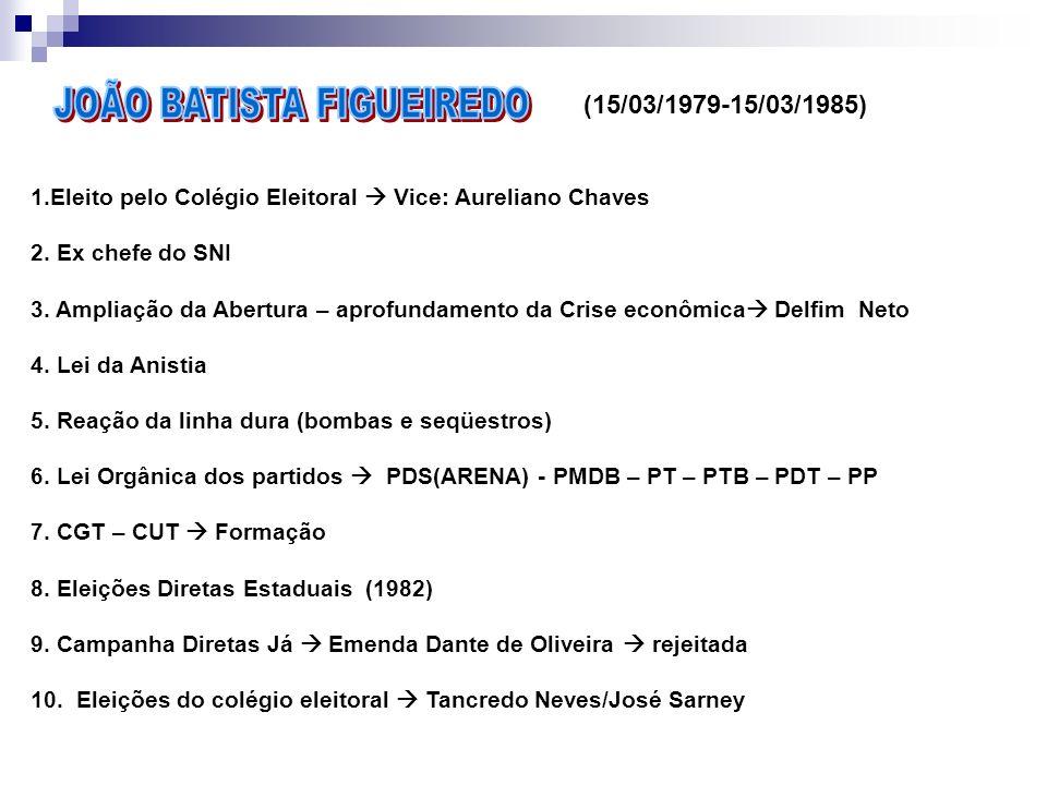 JOÃO BATISTA FIGUEIREDO