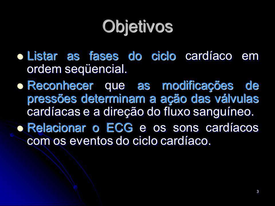 Objetivos Listar as fases do ciclo cardíaco em ordem seqüencial.