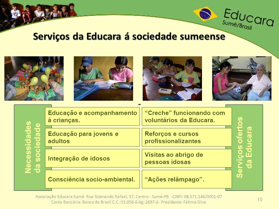 Serviços da Educara á sociedade sumeense