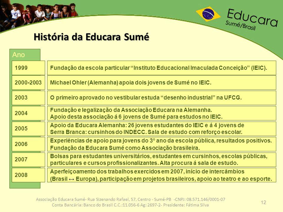 História da Educara Sumé