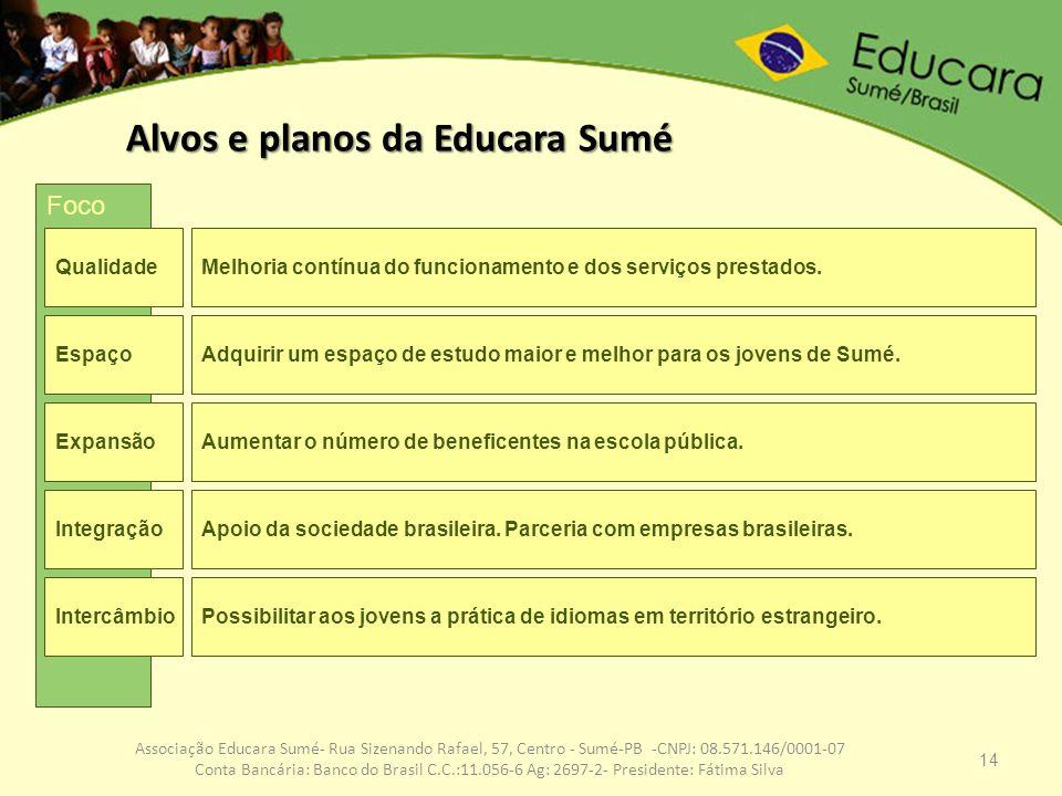 Alvos e planos da Educara Sumé