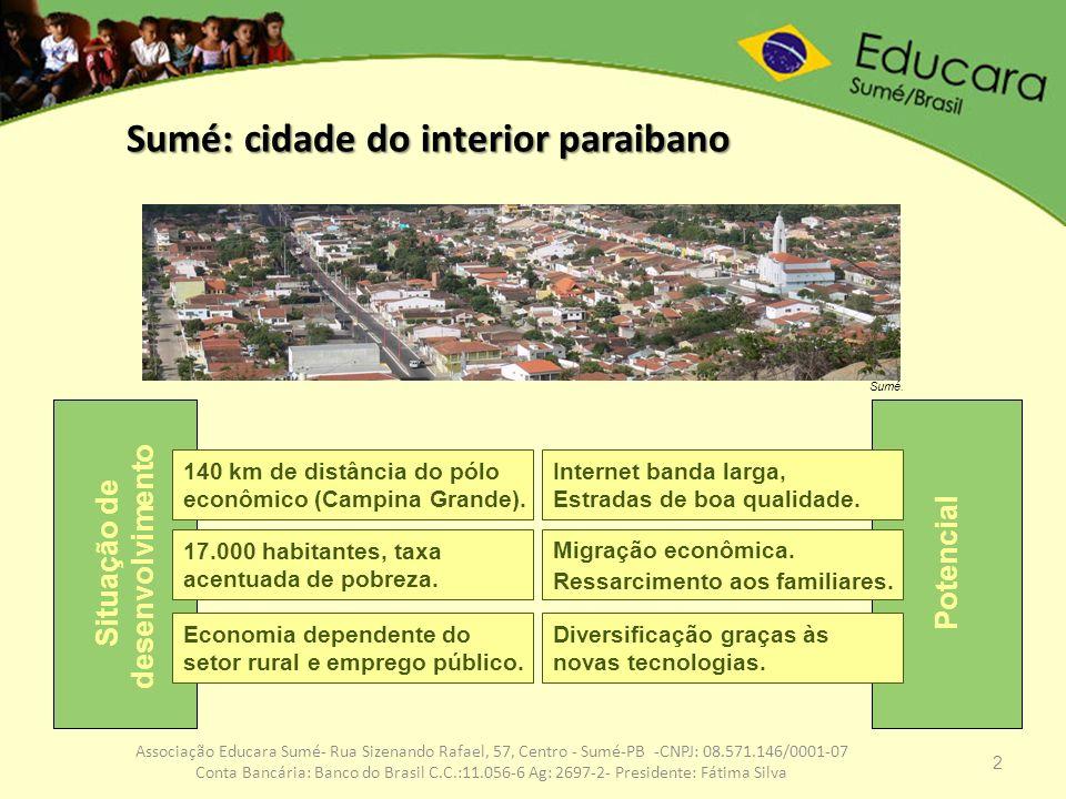 Sumé: cidade do interior paraibano