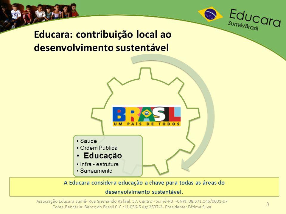 Educara: contribuição local ao desenvolvimento sustentável