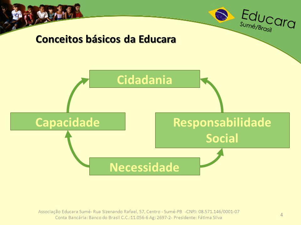 Conceitos básicos da Educara