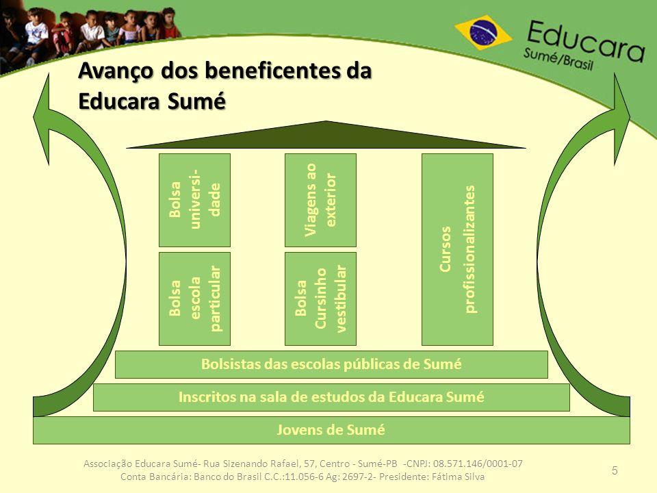 Avanço dos beneficentes da Educara Sumé