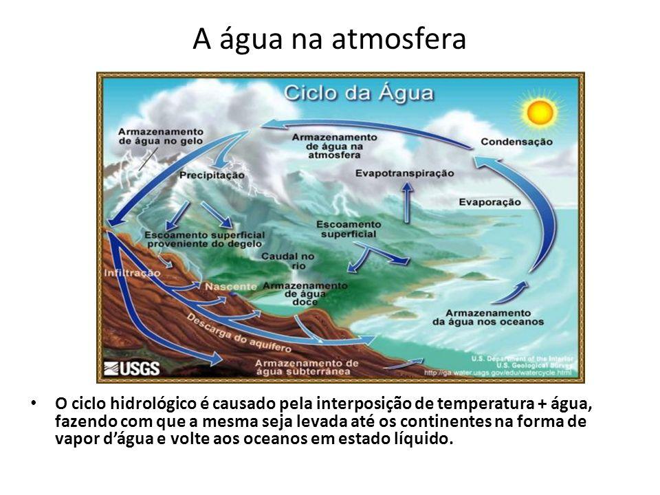 A água na atmosfera