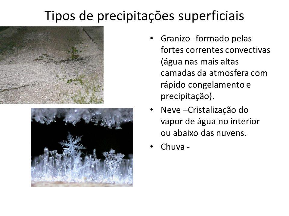Tipos de precipitações superficiais