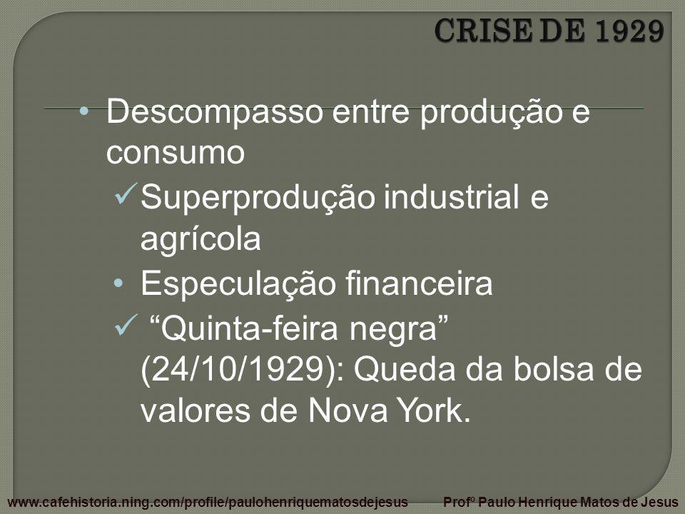 Descompasso entre produção e consumo