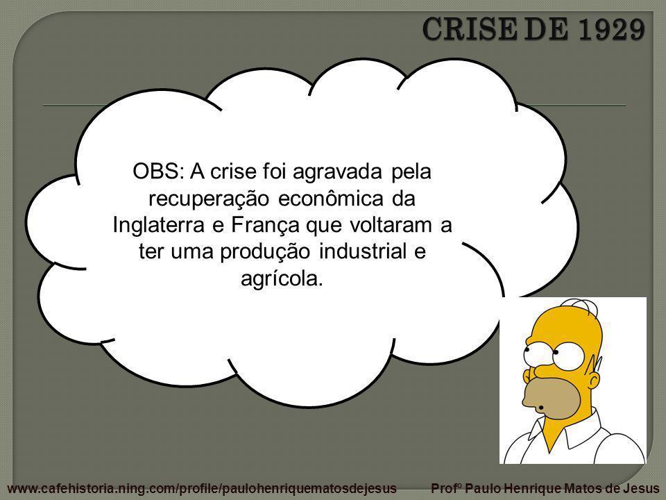 CRISE DE 1929OBS: A crise foi agravada pela recuperação econômica da Inglaterra e França que voltaram a ter uma produção industrial e agrícola.