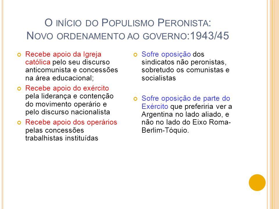 O início do Populismo Peronista: Novo ordenamento ao governo:1943/45