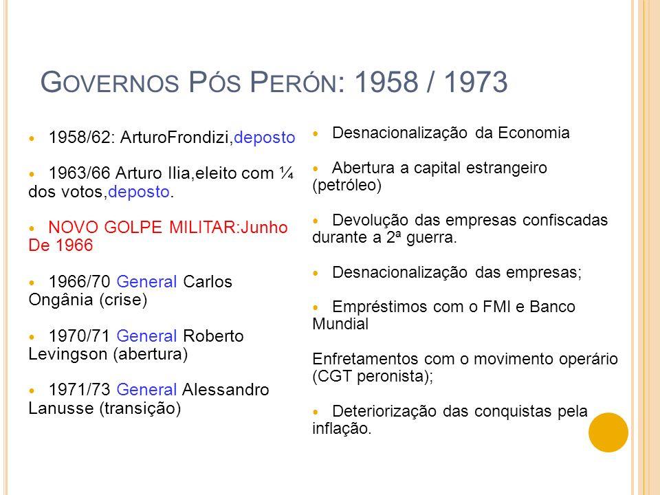 Governos Pós Perón: 1958 / 1973 1958/62: ArturoFrondizi,deposto
