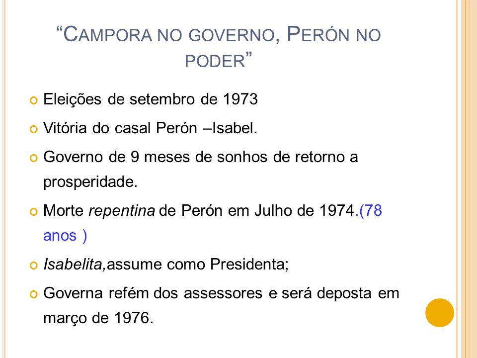 Campora no governo, Perón no poder