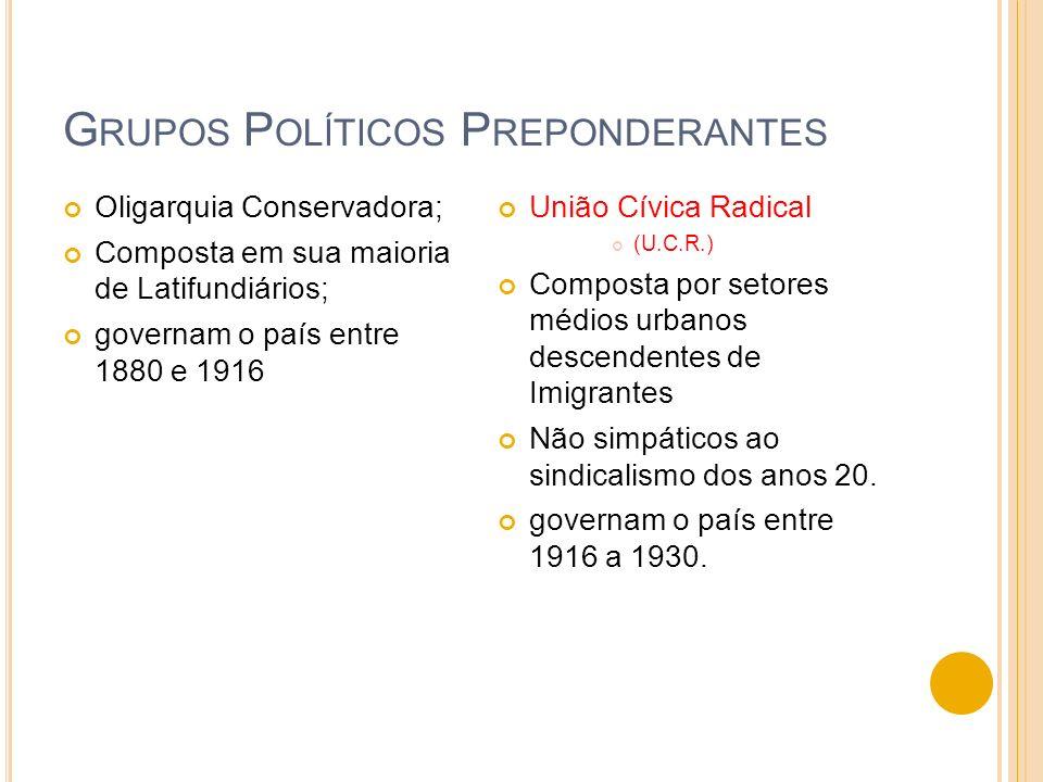 Grupos Políticos Preponderantes
