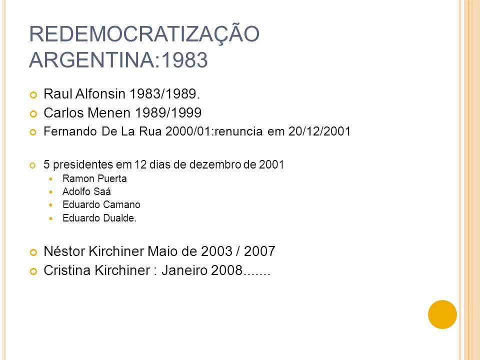 REDEMOCRATIZAÇÃO ARGENTINA:1983