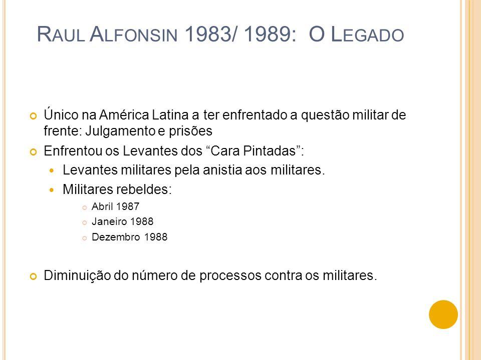 Raul Alfonsin 1983/ 1989: O Legado
