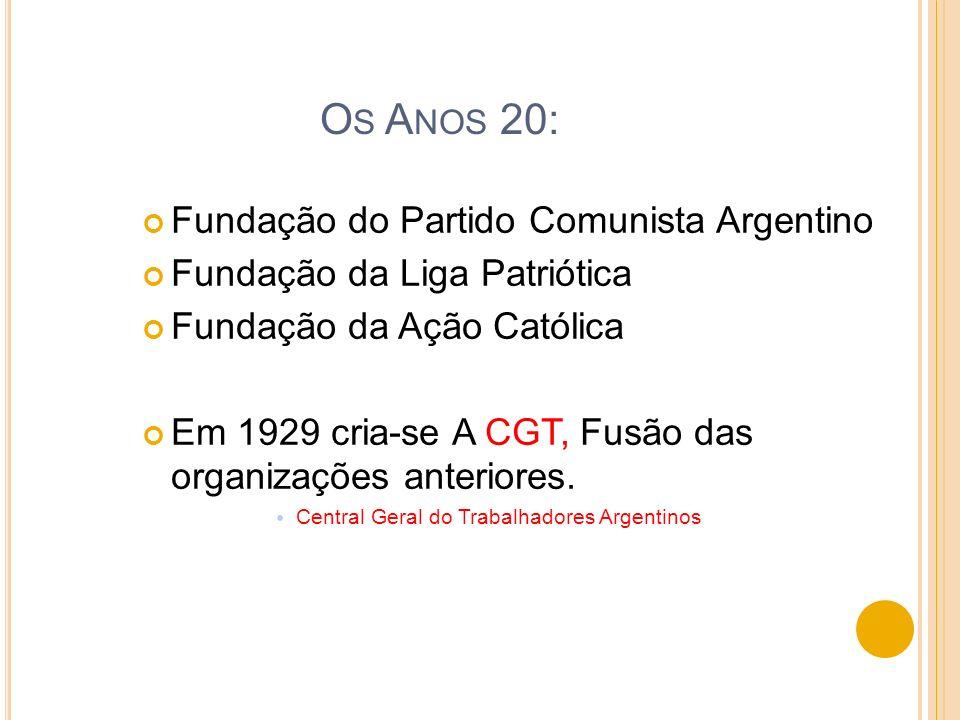Os Anos 20: Fundação do Partido Comunista Argentino