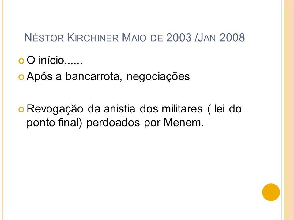 Néstor Kirchiner Maio de 2003 /Jan 2008