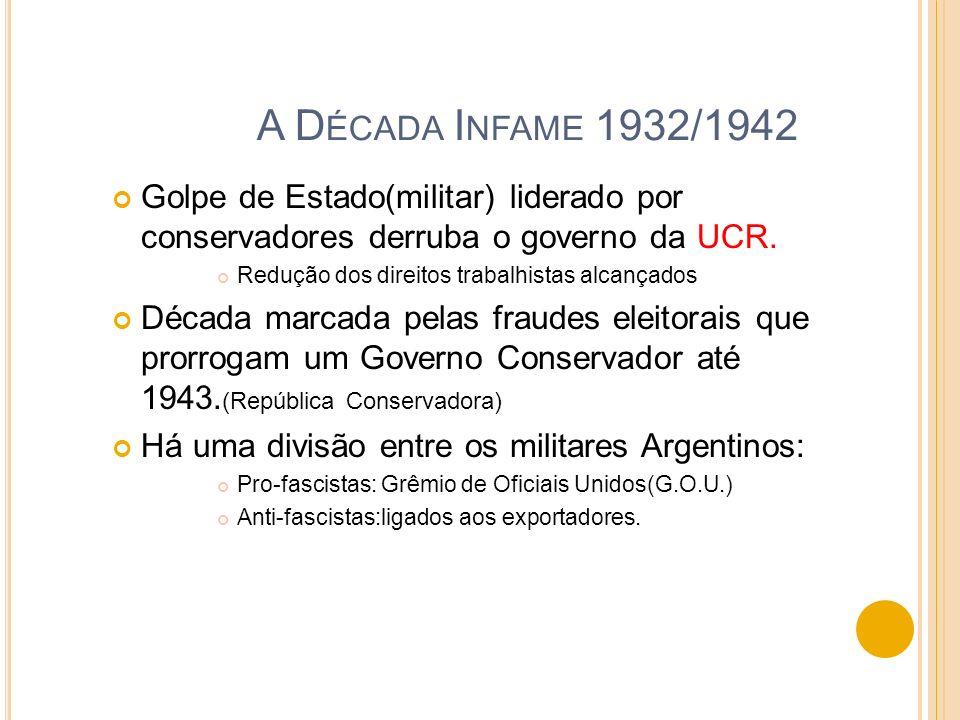 A Década Infame 1932/1942 Golpe de Estado(militar) liderado por conservadores derruba o governo da UCR.