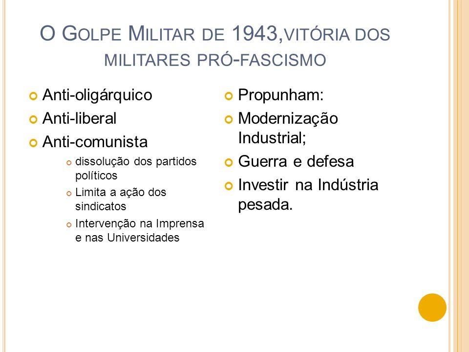 O Golpe Militar de 1943,vitória dos militares pró-fascismo