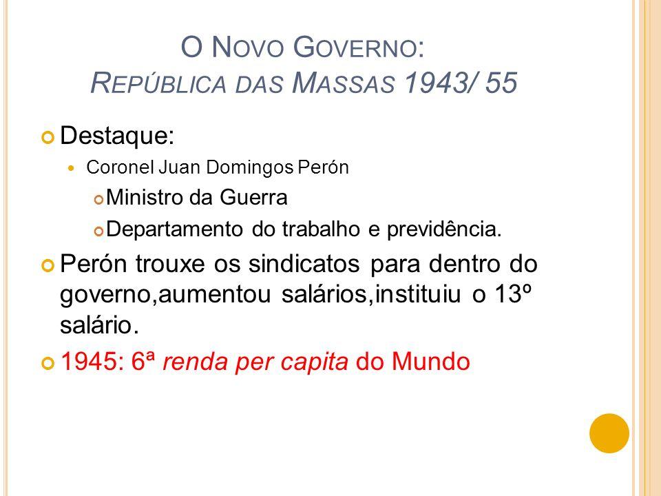 O Novo Governo: República das Massas 1943/ 55