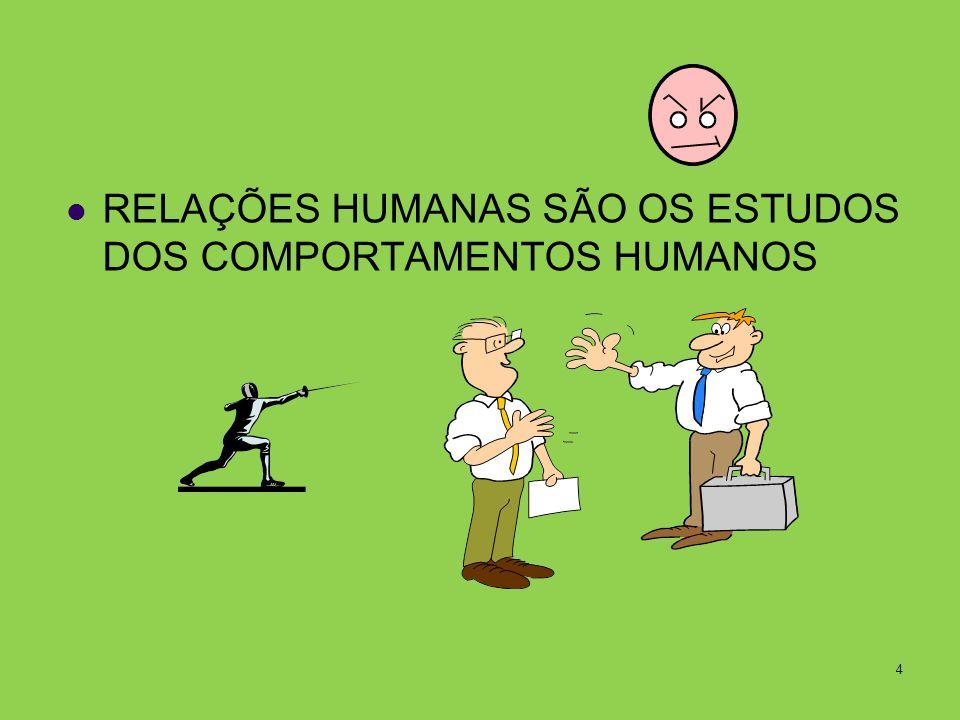 RELAÇÕES HUMANAS SÃO OS ESTUDOS DOS COMPORTAMENTOS HUMANOS