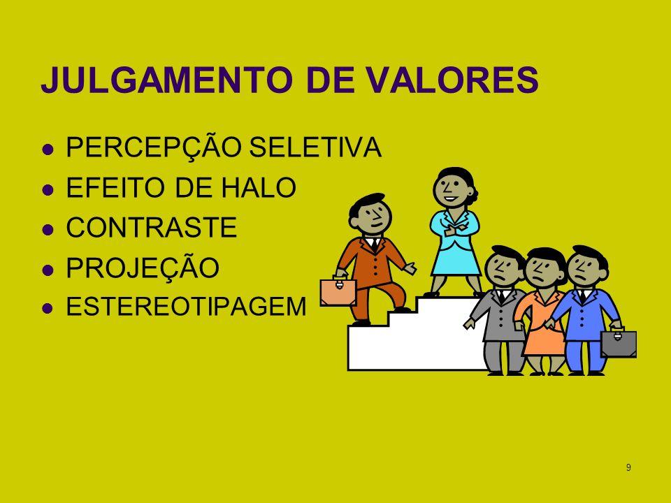 JULGAMENTO DE VALORES PERCEPÇÃO SELETIVA EFEITO DE HALO CONTRASTE