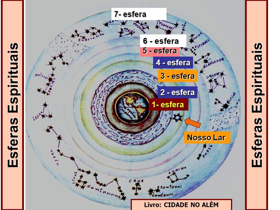 Esferas Espirituais Esferas Espirituais